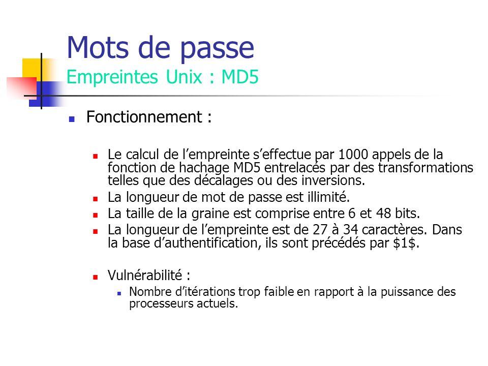 Mots de passe Empreintes Unix : MD5 Fonctionnement : Le calcul de lempreinte seffectue par 1000 appels de la fonction de hachage MD5 entrelacés par des transformations telles que des décalages ou des inversions.