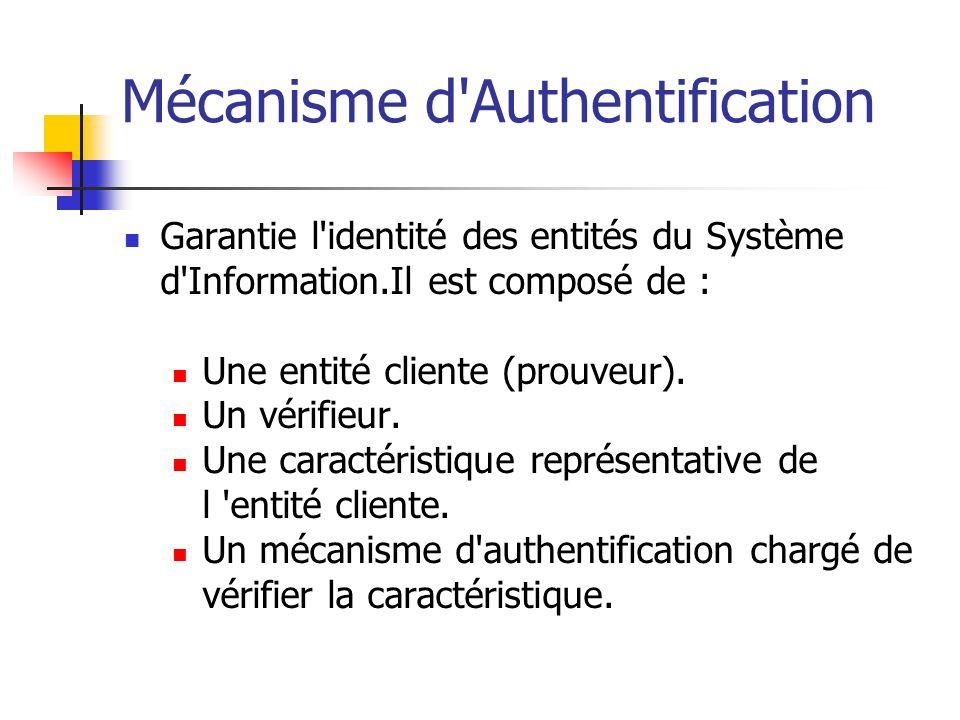 Mécanisme d Authentification Garantie l identité des entités du Système d Information.Il est composé de : Une entité cliente (prouveur).