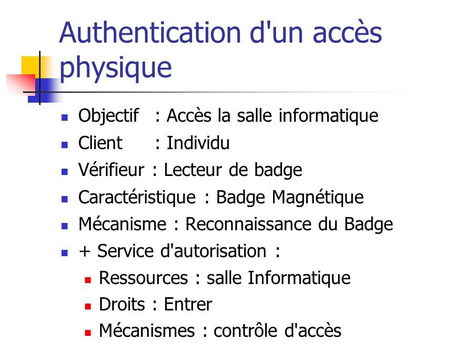 Authentication d un accès physique Objectif: Accès la salle informatique Client: Individu Vérifieur : Lecteur de badge Caractéristique : Badge Magnétique Mécanisme : Reconnaissance du Badge + Service d autorisation : Ressources : salle Informatique Droits : Entrer Mécanismes : contrôle d accès