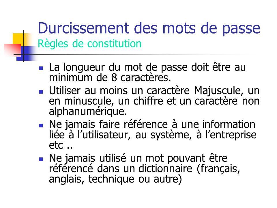 Durcissement des mots de passe Règles de constitution La longueur du mot de passe doit être au minimum de 8 caractères.