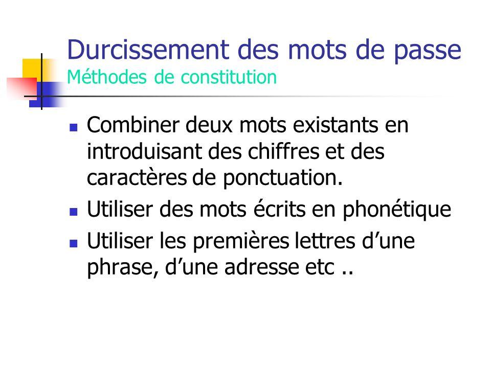 Durcissement des mots de passe Méthodes de constitution Combiner deux mots existants en introduisant des chiffres et des caractères de ponctuation.