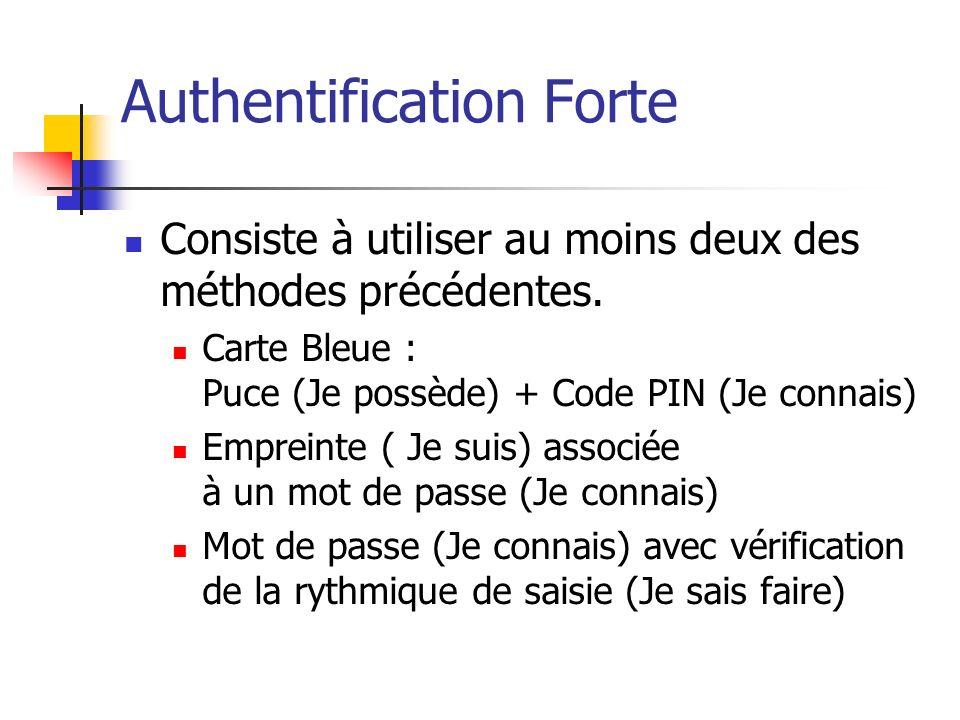 Authentification Forte Consiste à utiliser au moins deux des méthodes précédentes.