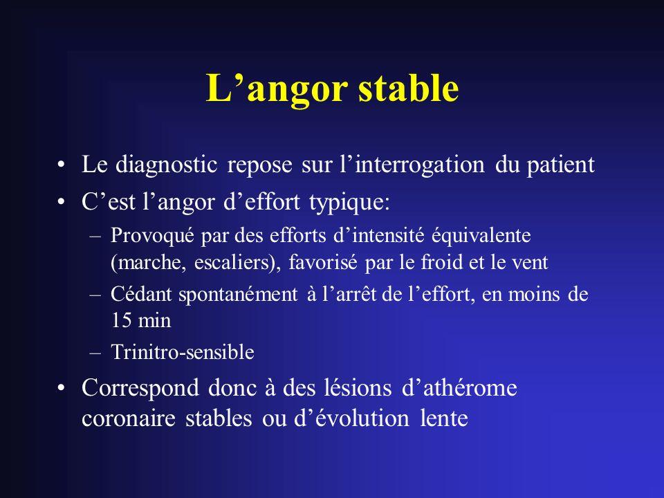Langor stable Le diagnostic repose sur linterrogation du patient Cest langor deffort typique: –Provoqué par des efforts dintensité équivalente (marche