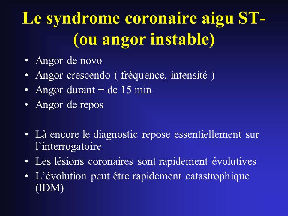 Le syndrome coronaire aigu ST- (ou angor instable) Angor de novo Angor crescendo ( fréquence, intensité ) Angor durant + de 15 min Angor de repos Là e