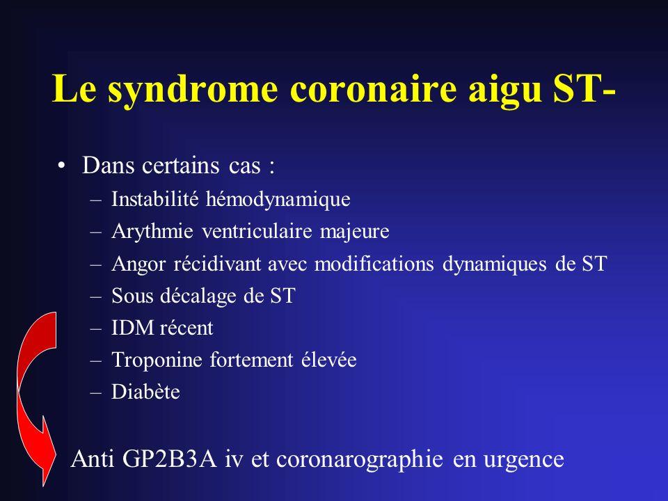 Le syndrome coronaire aigu ST- Dans certains cas : –Instabilité hémodynamique –Arythmie ventriculaire majeure –Angor récidivant avec modifications dyn