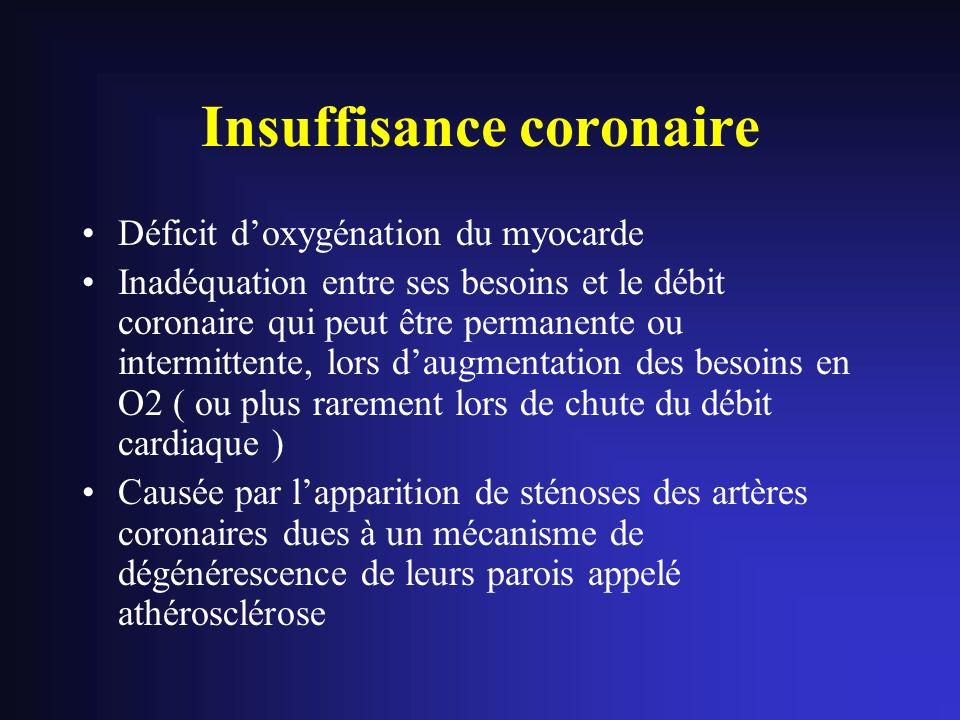 Insuffisance coronaire Déficit doxygénation du myocarde Inadéquation entre ses besoins et le débit coronaire qui peut être permanente ou intermittente