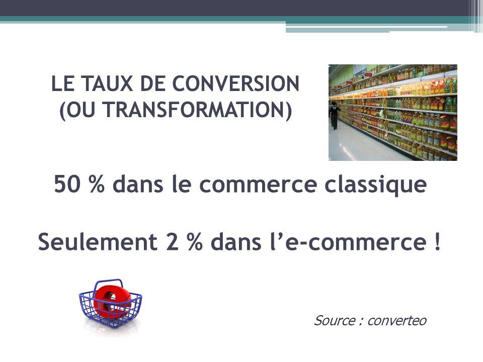 50 % dans le commerce classique Seulement 2 % dans le-commerce ! Source : converteo LE TAUX DE CONVERSION (OU TRANSFORMATION)