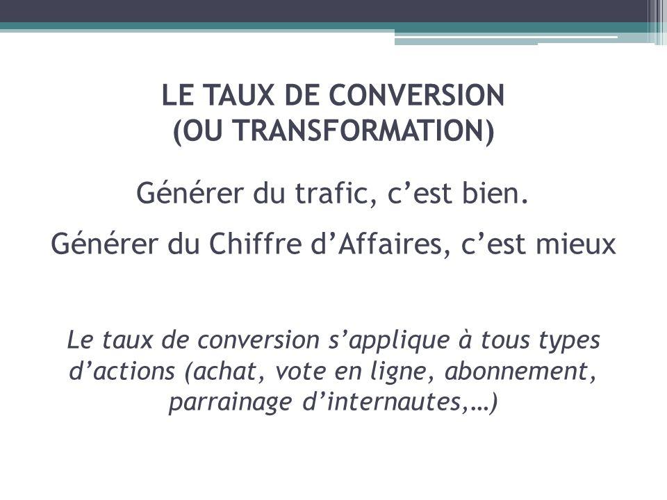 LE TAUX DE CONVERSION (OU TRANSFORMATION) Générer du trafic, cest bien. Générer du Chiffre dAffaires, cest mieux Le taux de conversion sapplique à tou