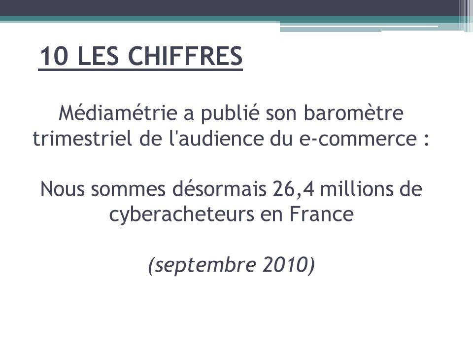 Médiamétrie a publié son baromètre trimestriel de l'audience du e-commerce : Nous sommes désormais 26,4 millions de cyberacheteurs en France (septembr