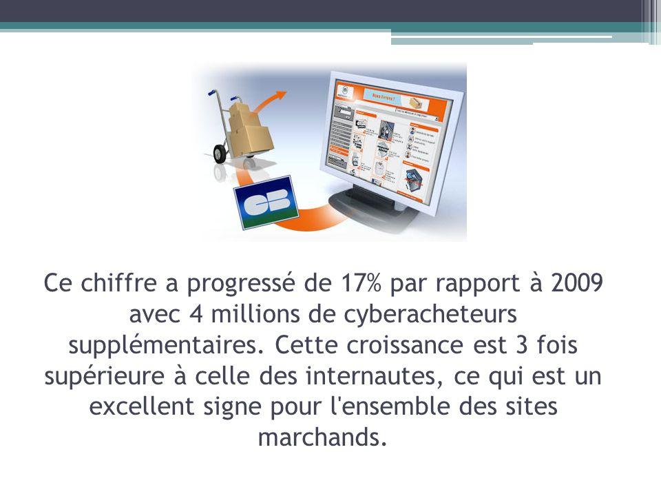 Ce chiffre a progressé de 17% par rapport à 2009 avec 4 millions de cyberacheteurs supplémentaires. Cette croissance est 3 fois supérieure à celle des