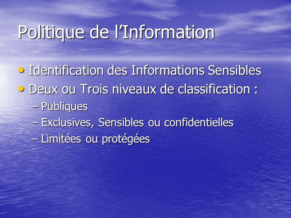 Politique de lInformation Identification des Informations Sensibles Identification des Informations Sensibles Deux ou Trois niveaux de classification