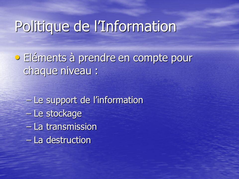 Politique de lInformation Eléments à prendre en compte pour chaque niveau : Eléments à prendre en compte pour chaque niveau : –Le support de linformat