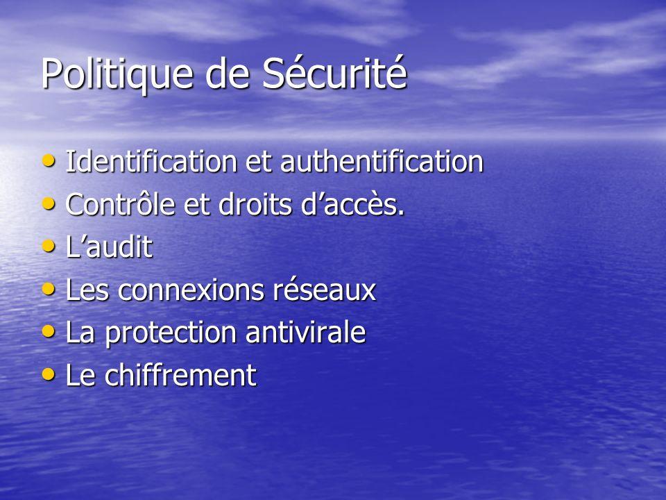 Politique de Sécurité Identification et authentification Identification et authentification Contrôle et droits daccès. Contrôle et droits daccès. Laud