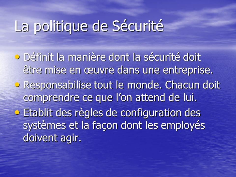 Définit la manière dont la sécurité doit être mise en œuvre dans une entreprise. Définit la manière dont la sécurité doit être mise en œuvre dans une