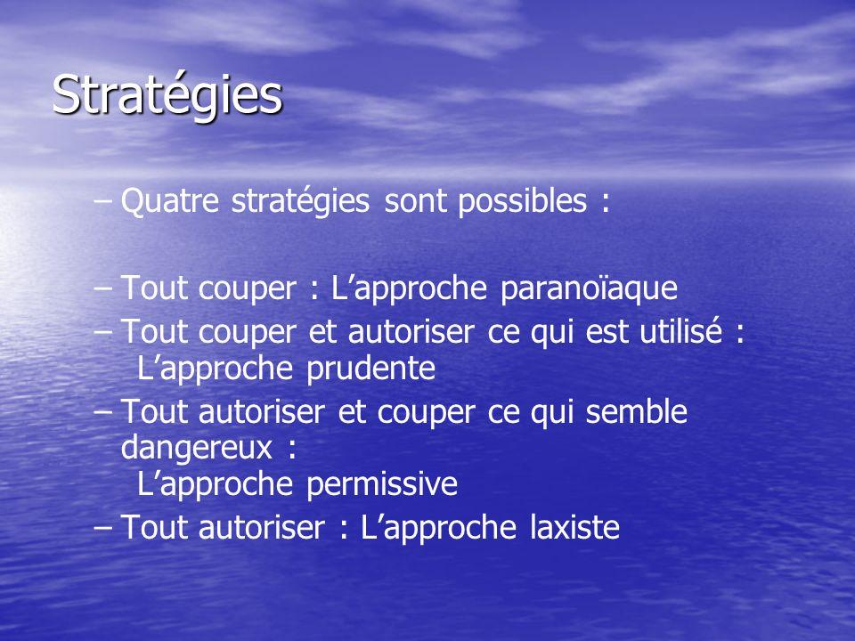 Stratégies – –Quatre stratégies sont possibles : – –Tout couper : Lapproche paranoïaque – –Tout couper et autoriser ce qui est utilisé : Lapproche pru