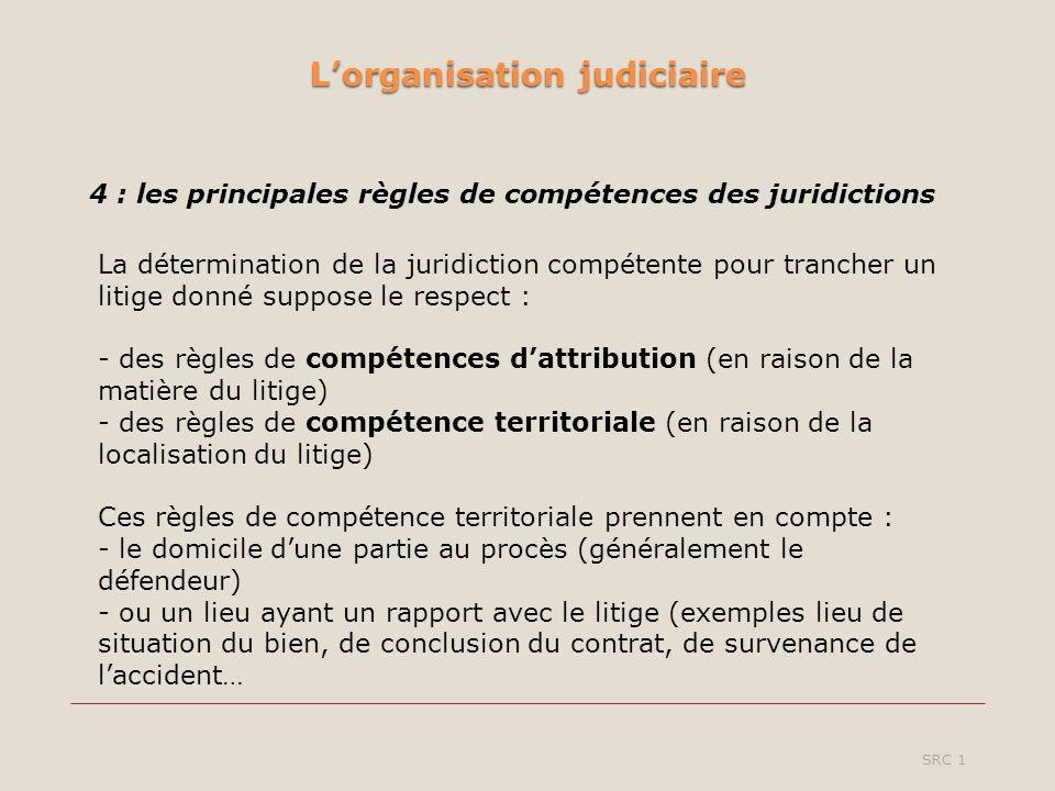Lorganisation judiciaire SRC 1 4 : les principales règles de compétences des juridictions La détermination de la juridiction compétente pour trancher un litige donné suppose le respect : - des règles de compétences dattribution (en raison de la matière du litige) - des règles de compétence territoriale (en raison de la localisation du litige) Ces règles de compétence territoriale prennent en compte : - le domicile dune partie au procès (généralement le défendeur) - ou un lieu ayant un rapport avec le litige (exemples lieu de situation du bien, de conclusion du contrat, de survenance de laccident…