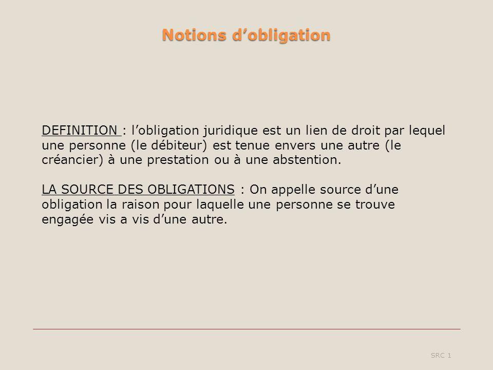 Notions dobligation SRC 1 DEFINITION : lobligation juridique est un lien de droit par lequel une personne (le débiteur) est tenue envers une autre (le créancier) à une prestation ou à une abstention.