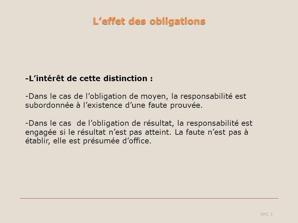 Leffet des obligations SRC 1 -Lintérêt de cette distinction : -Dans le cas de lobligation de moyen, la responsabilité est subordonnée à lexistence dune faute prouvée.
