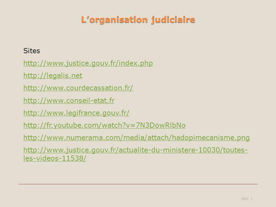 Lorganisation judiciaire SRC 1 Sites http://www.justice.gouv.fr/index.php http://legalis.net http://www.courdecassation.fr/ http://www.conseil-etat.fr http://www.legifrance.gouv.fr/ http://fr.youtube.com/watch?v=7N3DowRlbNo http://www.numerama.com/media/attach/hadopimecanisme.png http://www.justice.gouv.fr/actualite-du-ministere-10030/toutes- les-videos-11538/
