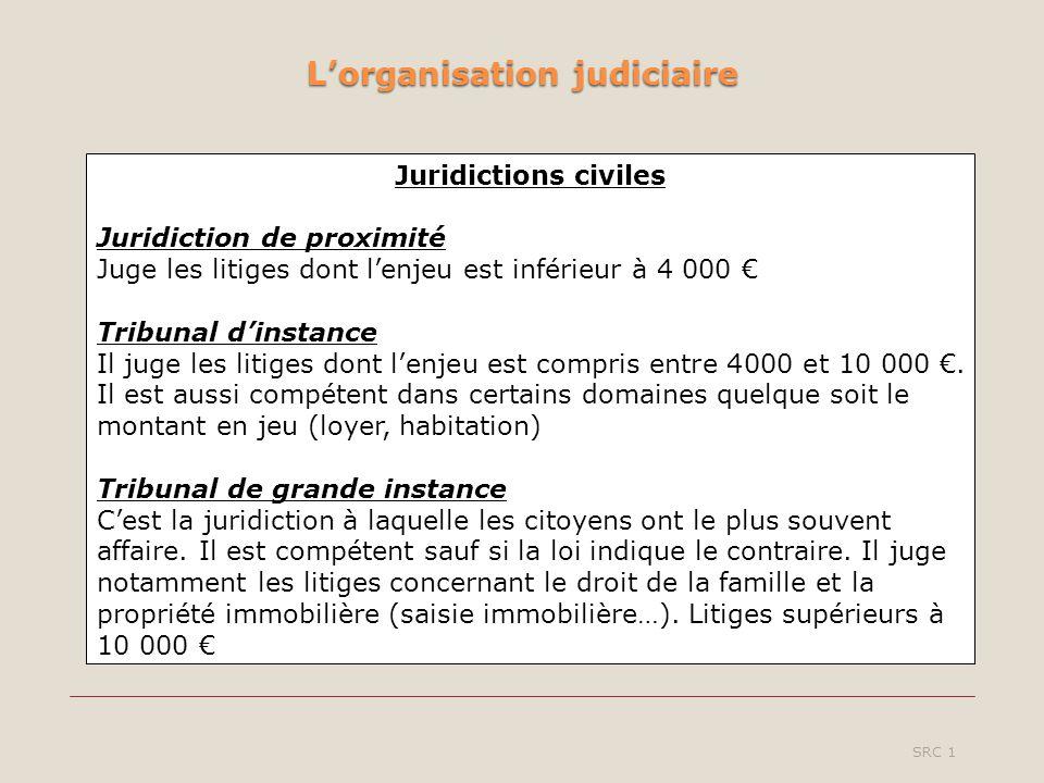 Lorganisation judiciaire SRC 1 Juridictions civiles Juridiction de proximité Juge les litiges dont lenjeu est inférieur à 4 000 Tribunal dinstance Il juge les litiges dont lenjeu est compris entre 4000 et 10 000.
