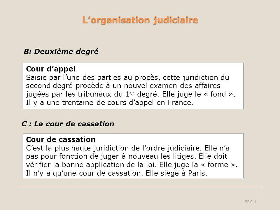 Lorganisation judiciaire SRC 1 B: Deuxième degré Cour dappel Saisie par lune des parties au procès, cette juridiction du second degré procède à un nouvel examen des affaires jugées par les tribunaux du 1 er degré.