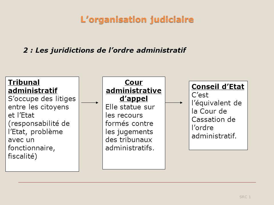 Lorganisation judiciaire SRC 1 2 : Les juridictions de lordre administratif Tribunal administratif Soccupe des litiges entre les citoyens et lEtat (re