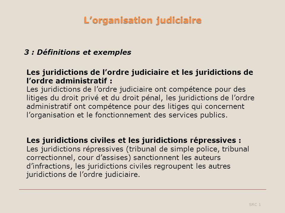 Lorganisation judiciaire SRC 1 3 : Définitions et exemples Les juridictions de lordre judiciaire et les juridictions de lordre administratif : Les jur