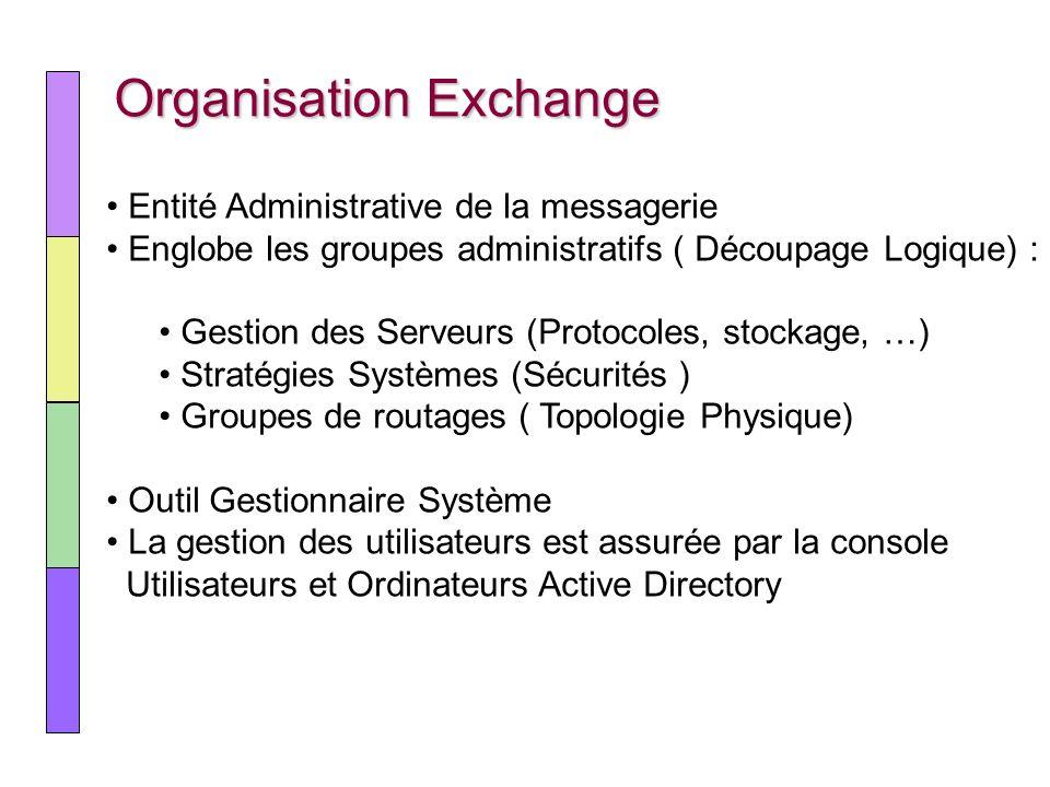 Organisation Exchange Entité Administrative de la messagerie Englobe les groupes administratifs ( Découpage Logique) : Gestion des Serveurs (Protocole