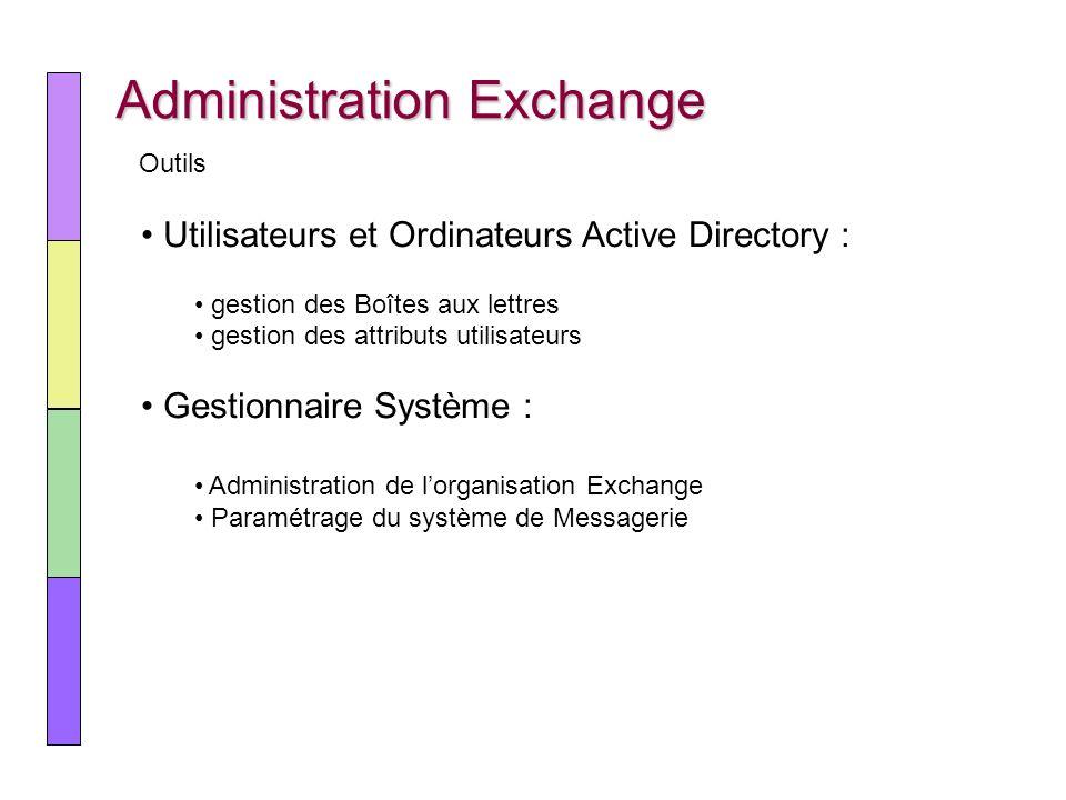 Administration Exchange Utilisateurs et Ordinateurs Active Directory : gestion des Boîtes aux lettres gestion des attributs utilisateurs Gestionnaire