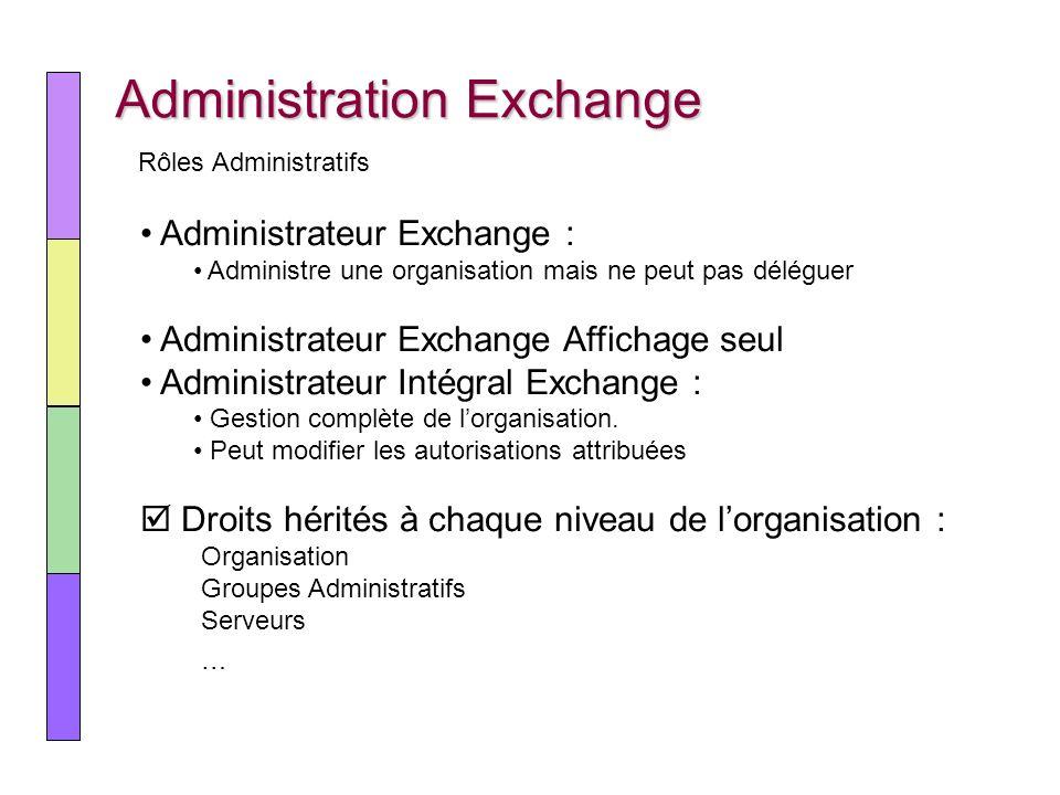 Administration Exchange Administrateur Exchange : Administre une organisation mais ne peut pas déléguer Administrateur Exchange Affichage seul Adminis