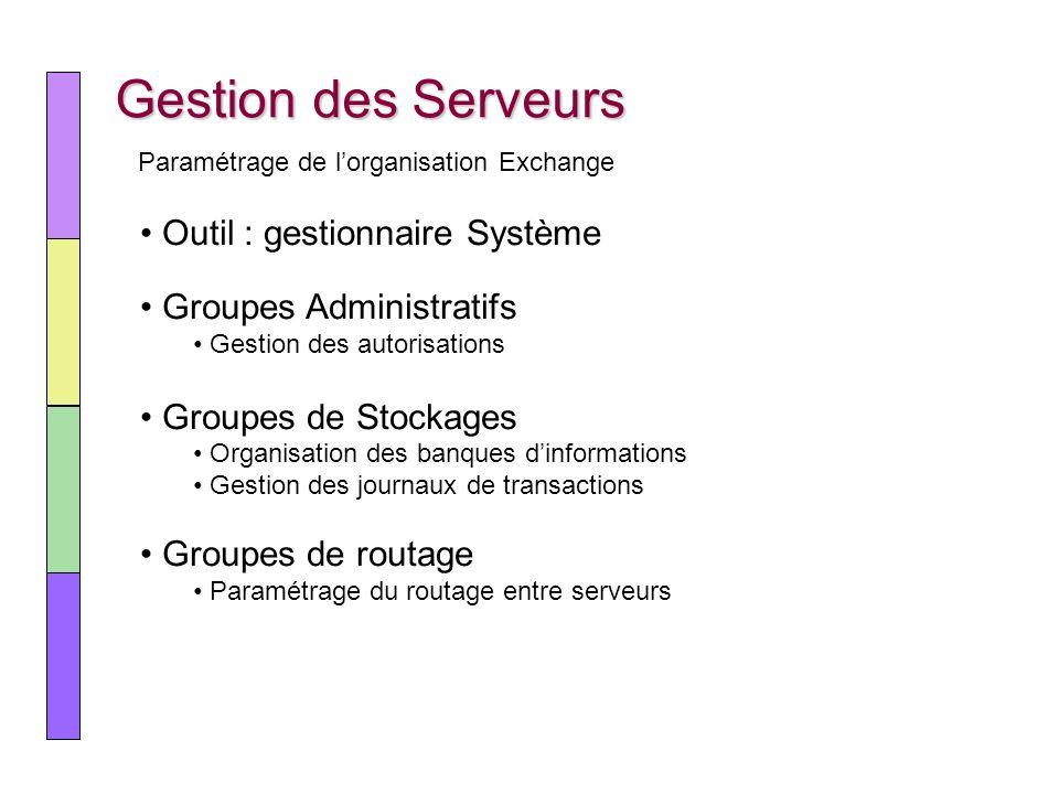 Gestion des Serveurs Outil : gestionnaire Système Groupes Administratifs Gestion des autorisations Groupes de Stockages Organisation des banques dinfo