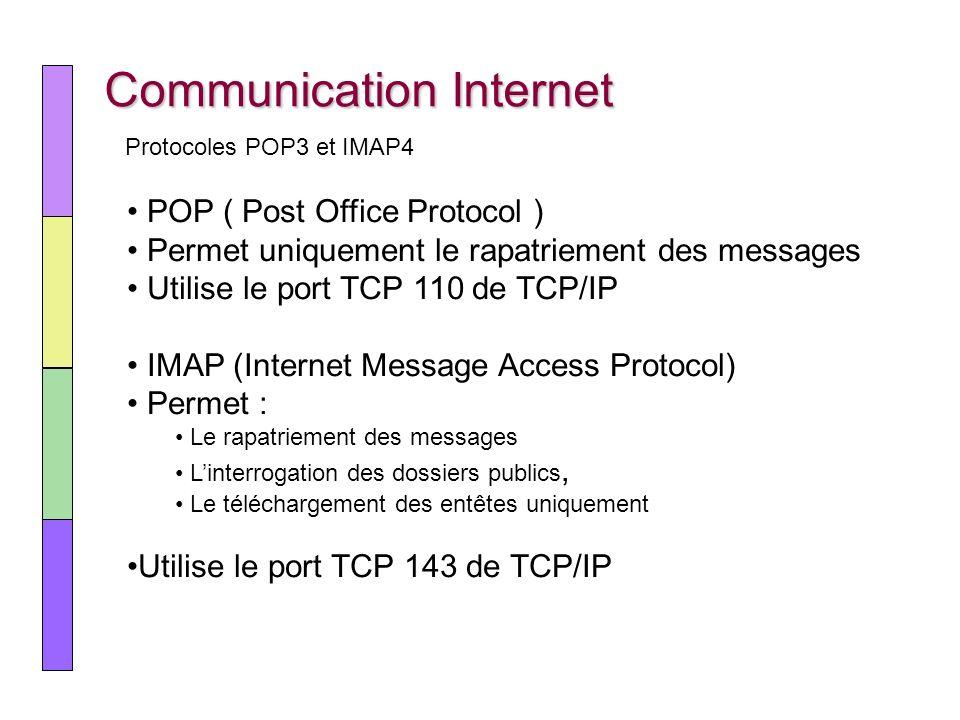 Communication Internet POP ( Post Office Protocol ) Permet uniquement le rapatriement des messages Utilise le port TCP 110 de TCP/IP IMAP (Internet Me