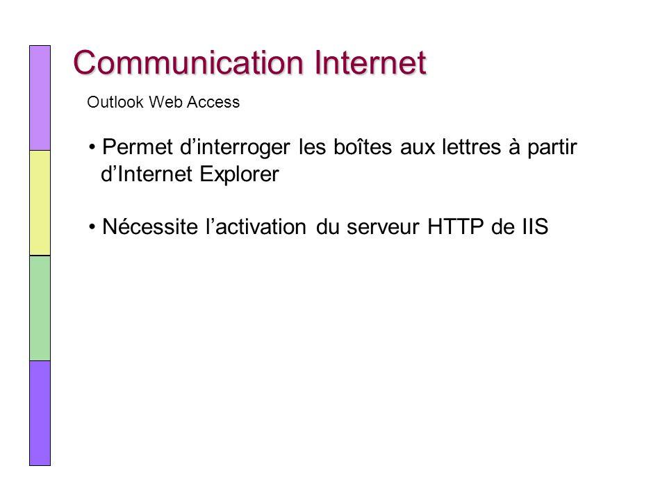 Communication Internet Permet dinterroger les boîtes aux lettres à partir dInternet Explorer Nécessite lactivation du serveur HTTP de IIS Outlook Web