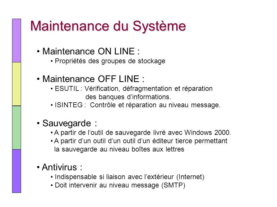 Maintenance du Système Maintenance ON LINE : Propriétés des groupes de stockage Maintenance OFF LINE : ESUTIL : Vérification, défragmentation et répar
