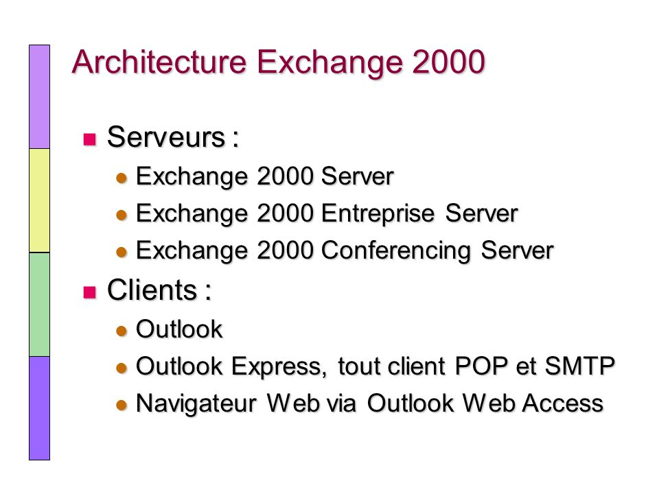 Architecture Exchange 2000 Intégration dans Windows 2000 : Intégration dans Windows 2000 : Active Directory Active Directory IIS : Internet Information Server IIS : Internet Information Server Banques dinformations : Banques dinformations : Boîtes aux lettres Boîtes aux lettres Dossiers Publics Dossiers Publics Protocoles standards : Protocoles standards : Smtp, pop3, imap4, nntp, ldap, … Smtp, pop3, imap4, nntp, ldap, …