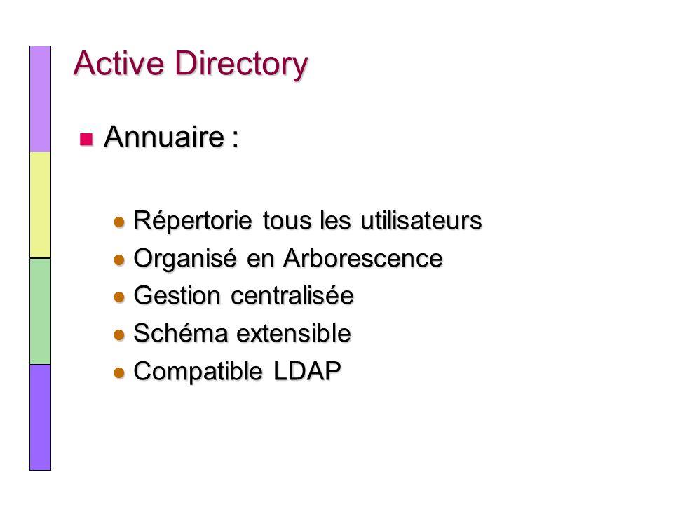 Societe.fr Conception.Societe.fr Hot-line.Societe.fr Boutique-societe.com Web.boutique-societe.com France.boutique-societe.com Forêts, Arbres et Domaines