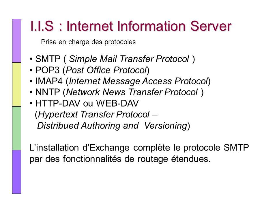 I.I.S : Internet Information Server Prise en charge des protocoles SMTP ( Simple Mail Transfer Protocol ) POP3 (Post Office Protocol) IMAP4 (Internet