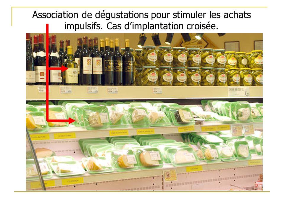 Association de dégustations pour stimuler les achats impulsifs. Cas dimplantation croisée.