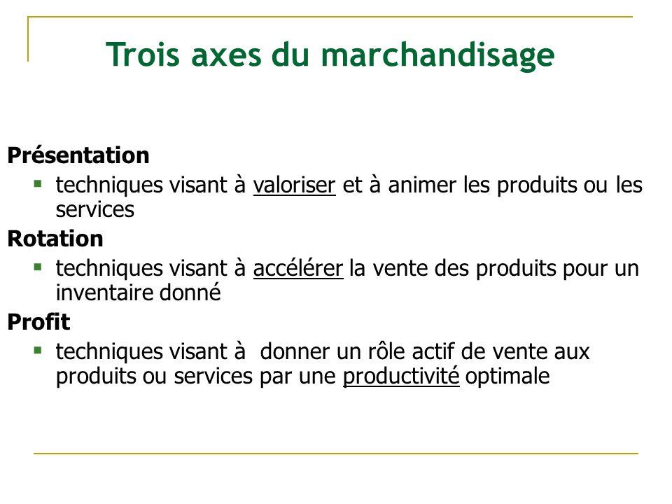 Trois axes du marchandisage Présentation techniques visant à valoriser et à animer les produits ou les services Rotation techniques visant à accélérer la vente des produits pour un inventaire donné Profit techniques visant à donner un rôle actif de vente aux produits ou services par une productivité optimale