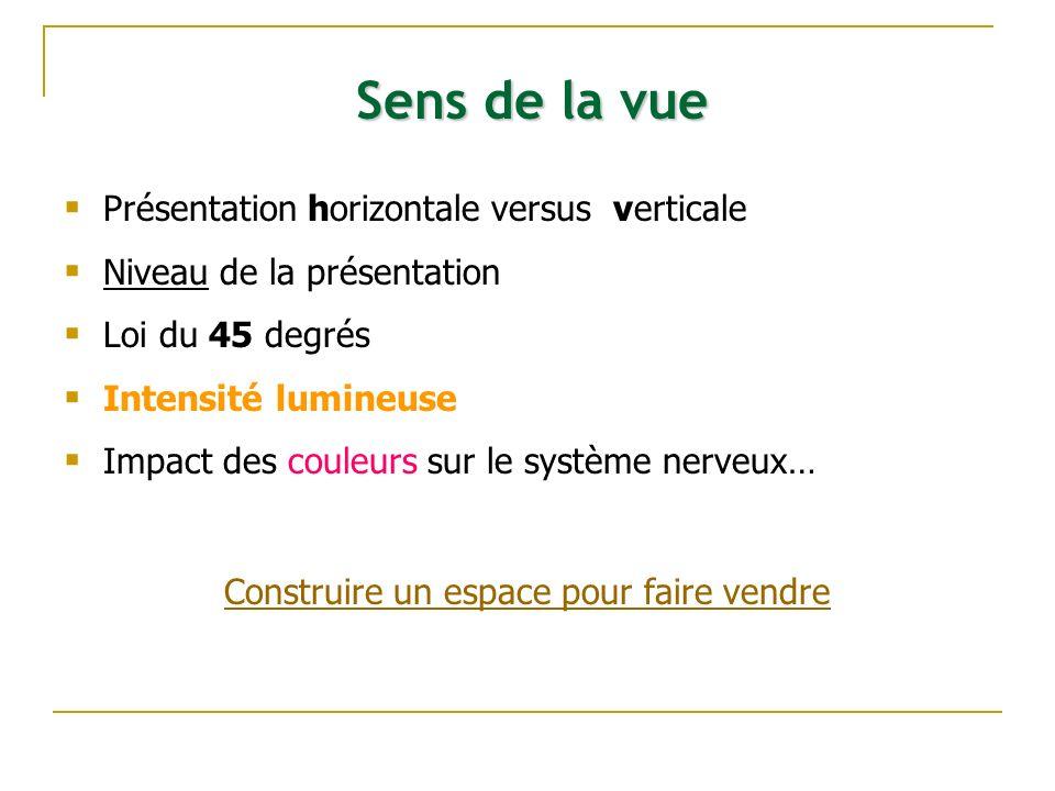 Présentation horizontale versus verticale Niveau de la présentation Loi du 45 degrés Intensité lumineuse Impact des couleurs sur le système nerveux… Construire un espace pour faire vendre Sens de la vue