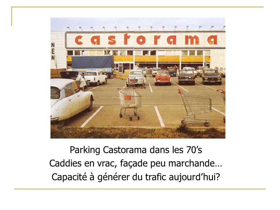 Parking Castorama dans les 70s Caddies en vrac, façade peu marchande… Capacité à générer du trafic aujourdhui?