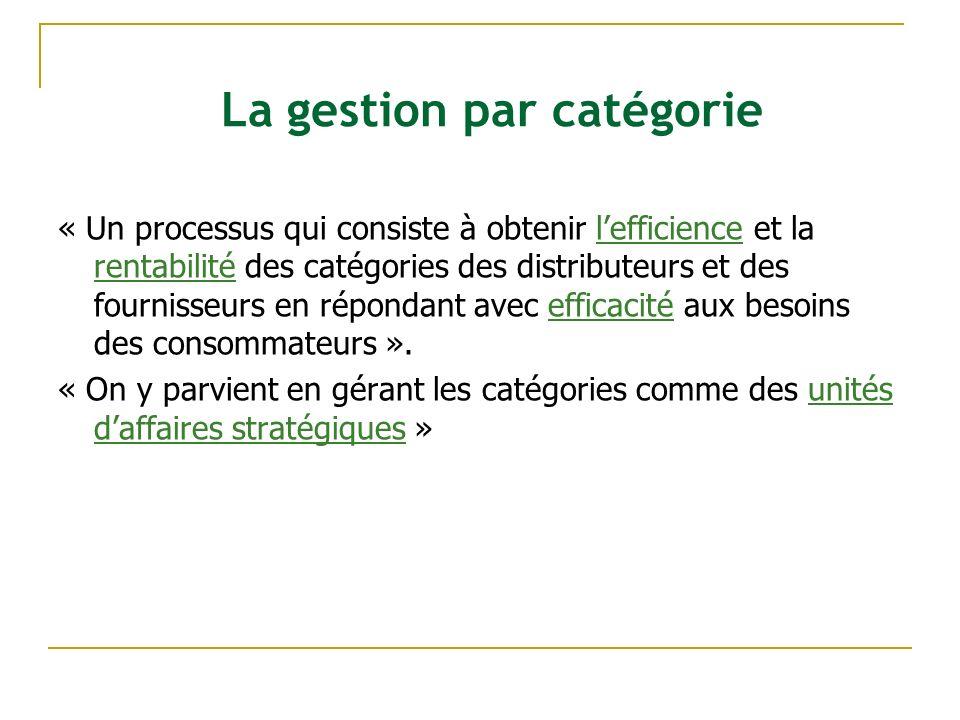La gestion par catégorie « Un processus qui consiste à obtenir lefficience et la rentabilité des catégories des distributeurs et des fournisseurs en répondant avec efficacité aux besoins des consommateurs ».