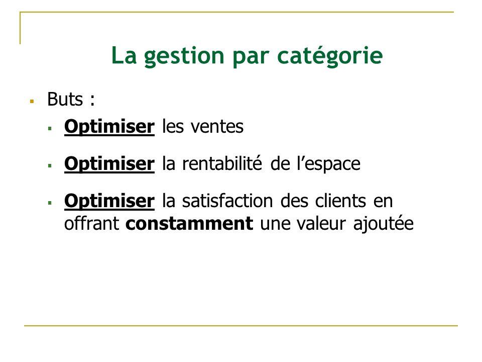 La gestion par catégorie Buts : Optimiser les ventes Optimiser la rentabilité de lespace Optimiser la satisfaction des clients en offrant constamment une valeur ajoutée