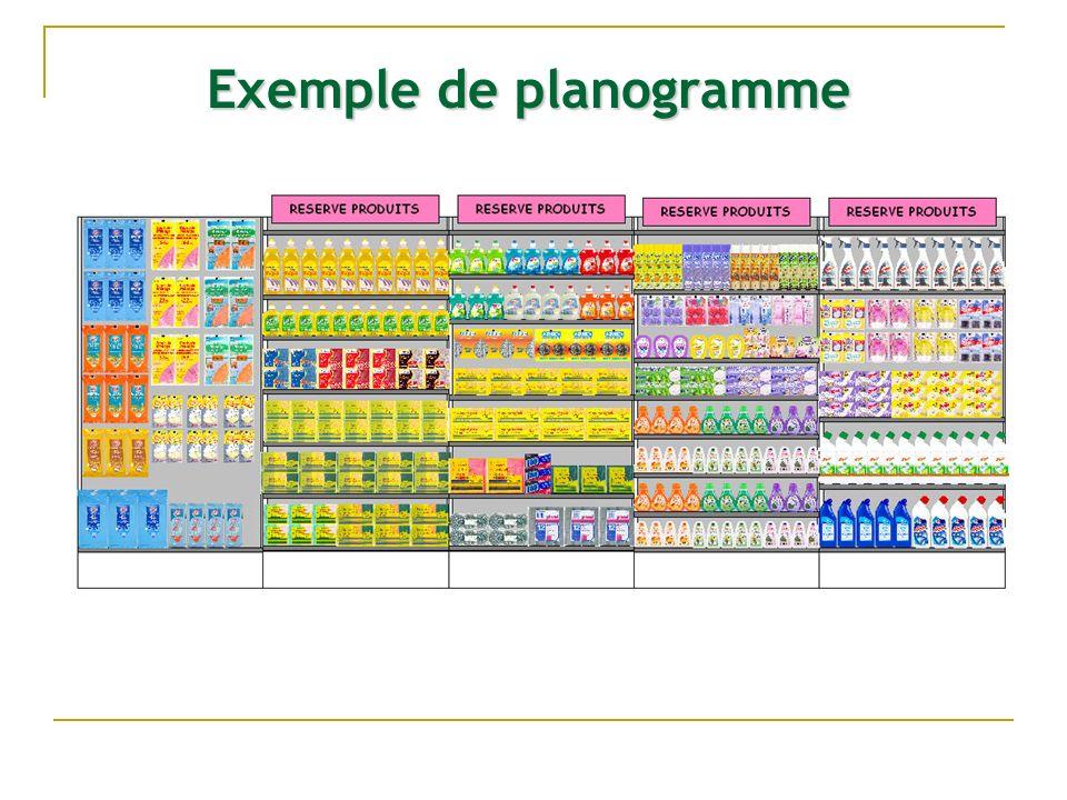 Exemple de planogramme