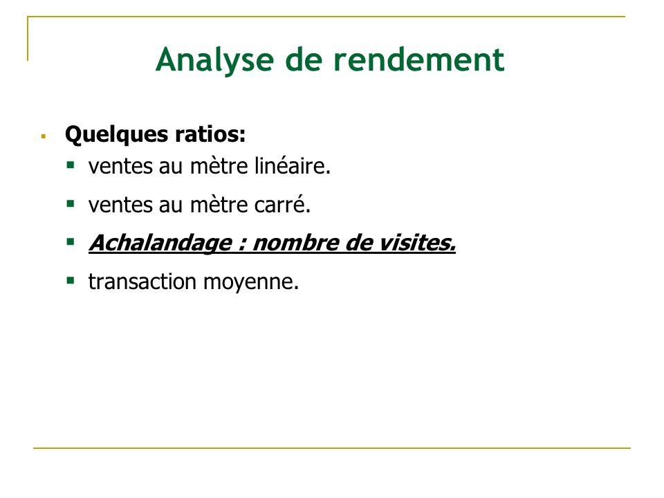 Analyse de rendement Quelques ratios: ventes au mètre linéaire.