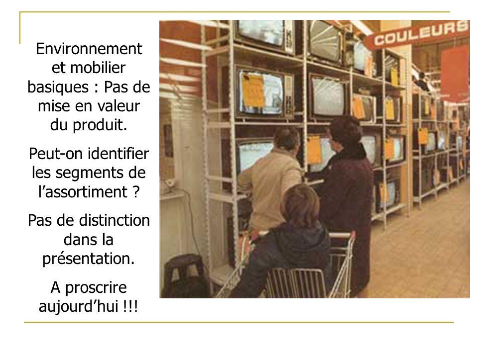 Environnement et mobilier basiques : Pas de mise en valeur du produit.