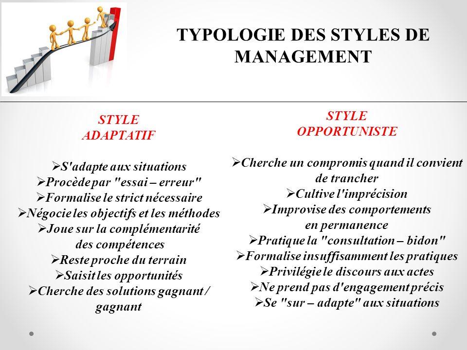 TYPOLOGIE DES STYLES DE MANAGEMENT STYLE ADAPTATIF S'adapte aux situations Procède par