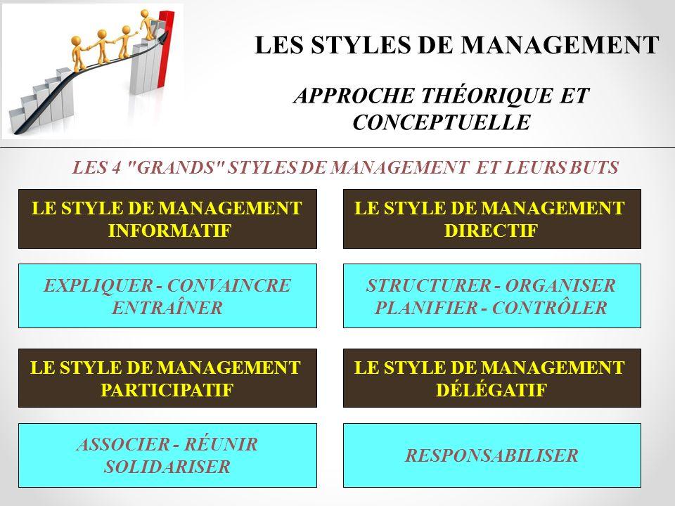 LES STYLES DE MANAGEMENT APPROCHE THÉORIQUE ET CONCEPTUELLE LES 4