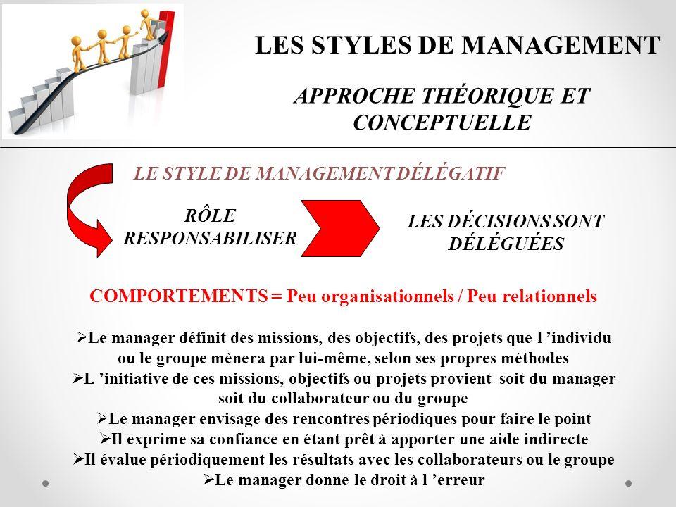 LES STYLES DE MANAGEMENT APPROCHE THÉORIQUE ET CONCEPTUELLE LE STYLE DE MANAGEMENT DÉLÉGATIF RÔLE RESPONSABILISER LES DÉCISIONS SONT DÉLÉGUÉES COMPORT
