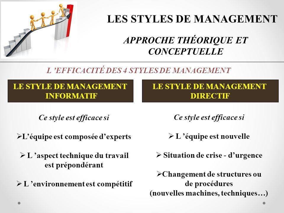 LES STYLES DE MANAGEMENT APPROCHE THÉORIQUE ET CONCEPTUELLE L EFFICACITÉ DES 4 STYLES DE MANAGEMENT LE STYLE DE MANAGEMENT INFORMATIF LE STYLE DE MANA
